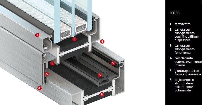 Serramento in ferro nodo tipico per finestre e porte finestre (possibilità di soglia ribassata).